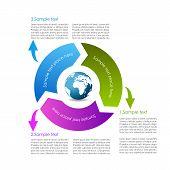 stock photo of summary  - Cycle diagram design isolated on white background - JPG
