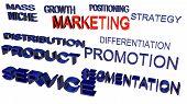 marketing terminologies poster