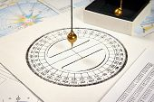 Astrological Pendulum For Tarot And Astrological Circle On The Background Of Astrological Charts And poster