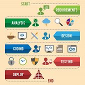 foto of analysis  - Software development workflow process coding testing analysis graphic vector illustration - JPG