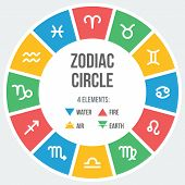 picture of pisces horoscope icon  - Zodiac signs in circle in flat style - JPG
