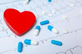 Red Heart With Pills On Cardiogram. Cardiology Concept poster