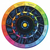stock photo of scorpio  - Rainbow wheel of the twelve zodiac signs and constellations - JPG
