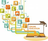 picture of online education  - Online e - JPG