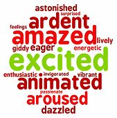image of arousal  - Excited word cloud on a white background - JPG