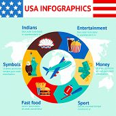 stock photo of indian money  - USA travel indians entertainment money sport fast food symbols infographics vector illustration - JPG