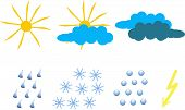 Постер, плакат: Clipart for weather icons Yellow sun and lightning blue and dark blue clouds raindrops snowflake
