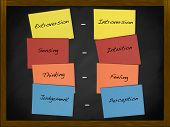foto of personality  - Personality inventory listed on a framed blackboard - JPG