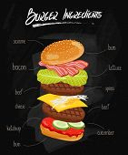 ������, ������: Burger Ingredients on Chalkboard