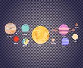 ������, ������: Solar System on Transparecy