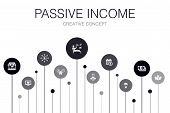 Passive Income Infographic 10 Steps Circle Design. Affiliate Marketing, Dividend Income, Online Stor poster