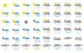 Web Weather Icons poster