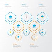 Climate Icons Flat Style Set With Rain-snow, Thermometer, Wind And Other Drizzles Elements. Isolated poster