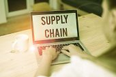 Writing Note Showing Supply Chain. Business Photo Showcasing Network Between A Company And Suppliers poster