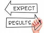 picture of expectations  - Man Hand writing Expect and Results with marker on transparent wipe board  - JPG