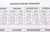 stock photo of measurements  - Medical forms for measurement sugar in blood results of measurement of sugar concept for measuring sugar level - JPG