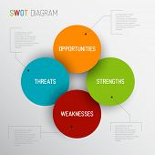 stock photo of swot analysis  - Vector light SWOT illustration - JPG