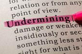 Fake Dictionary, Dictionary Definition Of The Word Undermining. Including Key Descriptive Words. poster