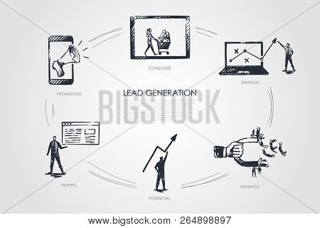 Lead Generation Strategy Infuence Potencial