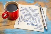 scientific method word cloud on a napkin with a cup of coffee poster