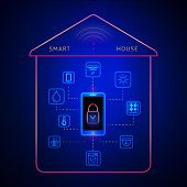 Smart Home Controlled Smartphone. Internet Technology Of Home Automation System. Mobile Phone And Wi poster