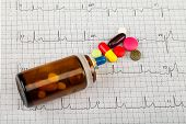 Close Up Picture Of Medical Drugs On An Electrocardiogram Form poster