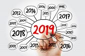 2019 Happy New Year And Previous Years Mind Map Flowchart With Marker, Holiday Concept For Presentat poster