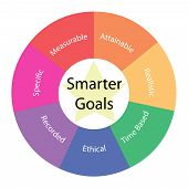 Smarter Goals Circular Concept With Colors And Star