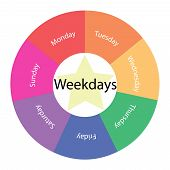 stock photo of weekdays  - Weekdays circular concept with great terms around the center including Monday through Sunday with a yellow star in the middle - JPG