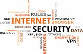 pic of vpn  - A word cloud of internet security related items - JPG