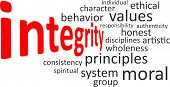 picture of discipline  - A word cloud of integrity related items - JPG