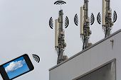 telecommunication poster