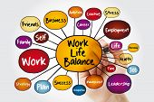 Work Life Balance Mind Map Flowchart With Marker, Business Concept For Presentations And Reports poster