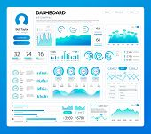 Dashboard Infographics On Profile Of Person User Vector. Information Analysis For Business, Data In  poster