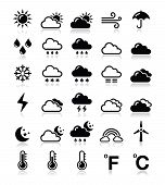 Weather icons set - vector poster