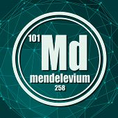 Mendelevium Chemical Element. Sign With Atomic Number And Atomic Weight. Chemical Element Of Periodi poster