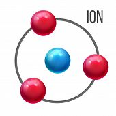 Ion Atom, Molecule Education Vector Poster Template. Positive, Negative Electrical Charge Ion. Elect poster