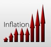 stock photo of macroeconomics  - Chart illustrating inflation growth macroeconomic indicator concept - JPG