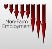 Chart Illustrating Non-farm Employment Drop