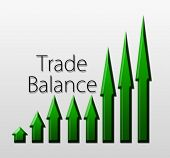picture of macroeconomics  - Chart illustrating trade balance growth macroeconomic indicator concept - JPG