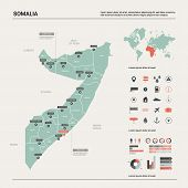Vector Map Of Somalia. Country Map With Division, Cities And Capital Mogadishu. Political Map,  Worl poster