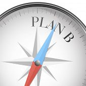 image of fail-safe  - detailed illustration of a compass with Plan B text - JPG