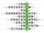 picture of potassium  - nutrition facts concept crossword puzzle - JPG