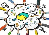 pic of loyalty  - Customer Loyalty Service Support Care Trust Hand Concept - JPG