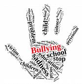 Word Cloud Relating To Bullying. poster