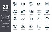 Machine Learning Icon Set. Contain Filled Flat Machine Learning, Problem Solving, Algorithm, Artific poster