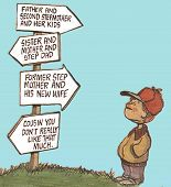 pic of stepmother  - Cartoon of boy looking at signs pointing to various parts of his family - JPG