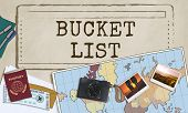 Bucket List Experience Inspiration Motivation Aspirations Concept poster