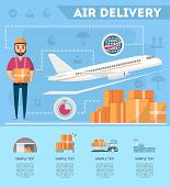 World Air Delivery Service Poster. Commercial Airline Advertising, Worldwide Goods Shipping, Freight poster