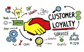 pic of loyalty  - Customer Loyalty Service Support Care Trust Tools Concept - JPG